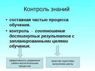 Контроль знаний составная частью процесса обучения. контроль - соотношение до