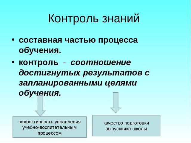 Контроль знаний составная частью процесса обучения. контроль - соотношение до...