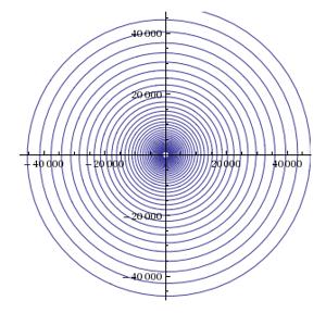 https://upload.wikimedia.org/wikipedia/commons/thumb/e/ed/LogSpyr_2.png/300px-LogSpyr_2.png