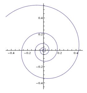 https://upload.wikimedia.org/wikipedia/commons/thumb/e/eb/LogSpyr_1.png/282px-LogSpyr_1.png