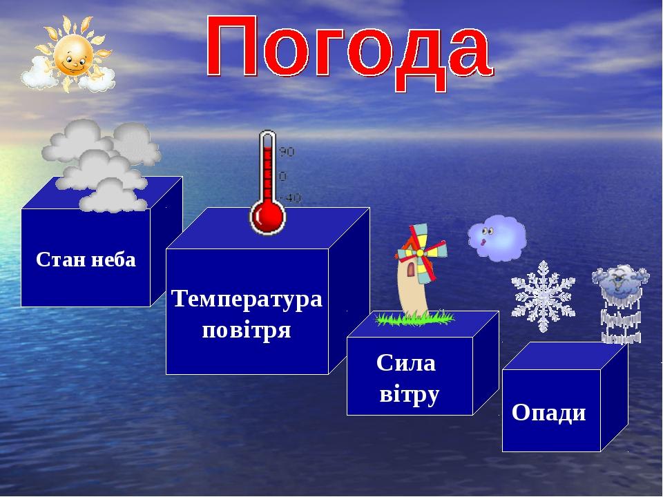 Стан неба Температура повітря Сила вітру Опади