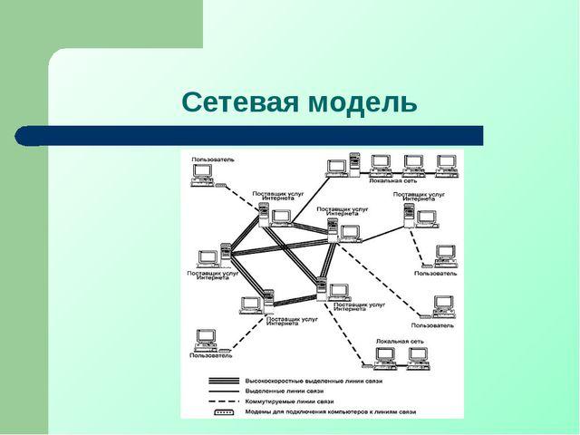 Сетевая модель