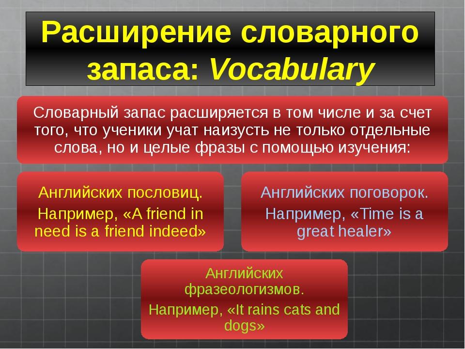Расширение словарного запаса: Vocabulary