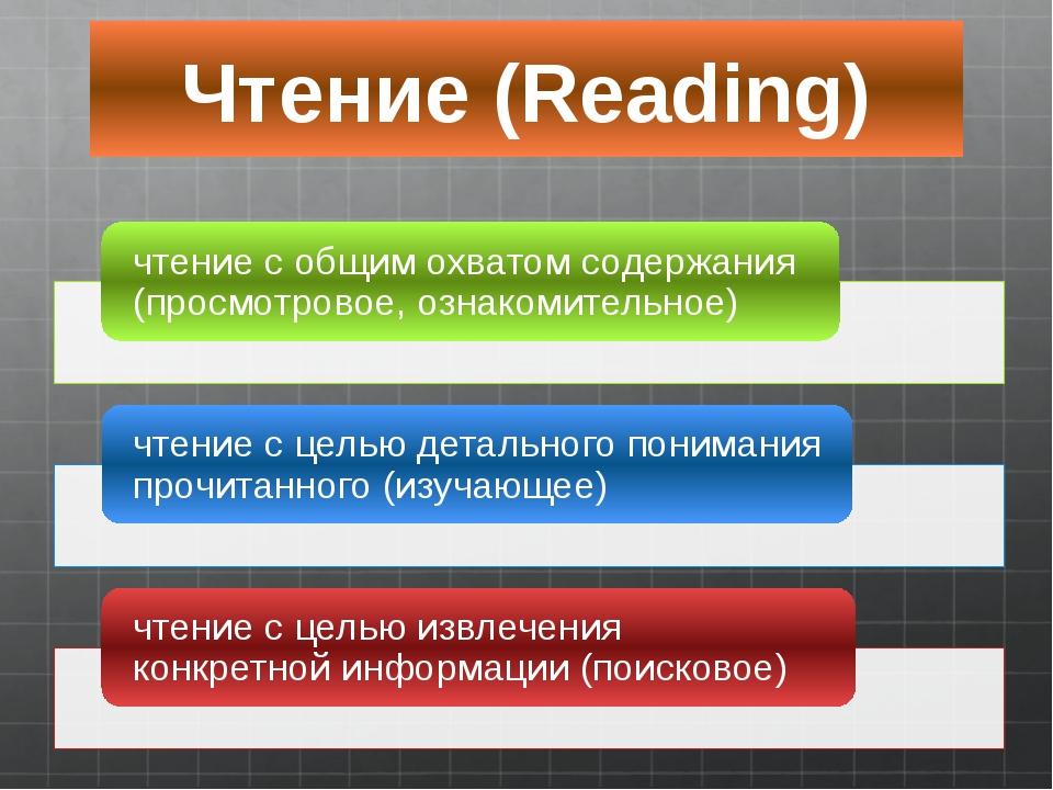 Чтение (Reading)