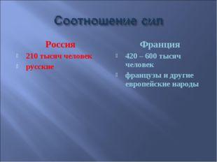 Россия 210 тысяч человек русские Франция 420 – 600 тысяч человек французы и д
