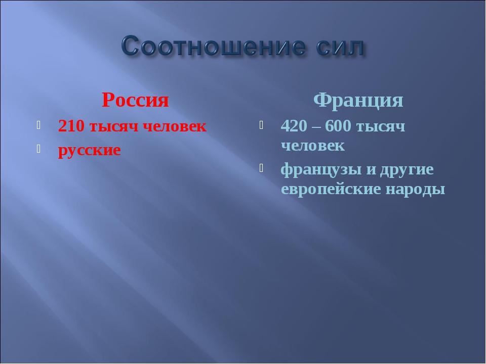 Россия 210 тысяч человек русские Франция 420 – 600 тысяч человек французы и д...