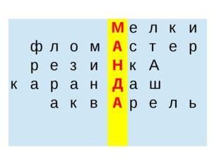 М е л к и ф л о м А с т е р р е з и Н к А к а р а н Д а ш а к в А р е л ь