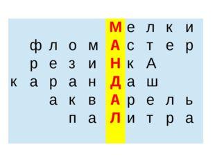 М е л к и ф л о м А с т е р р е з и Н к А к а р а н Д а ш а к в А р е л ь п