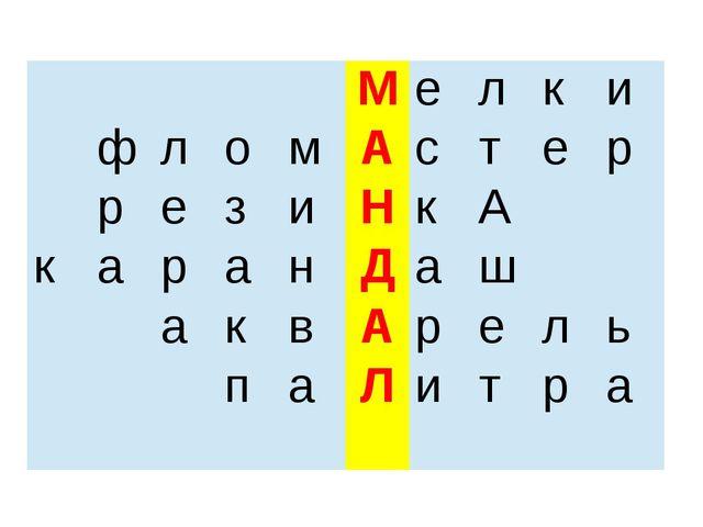 М е л к и ф л о м А с т е р р е з и Н к А к а р а н Д а ш а к в А р е л ь п...