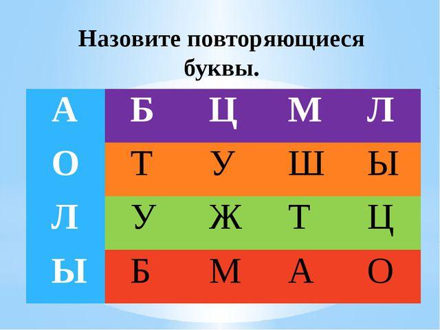 Назовите повторяющиеся буквы. А Б Ц М Л О Т У Ш Ы Л У Ж Т Ц Ы Б М А О