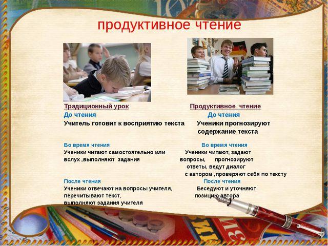 продуктивное чтение Традиционный урок Продуктивное чтение До чтения До чтения...
