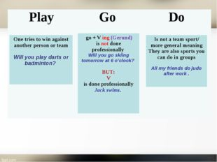 Play Go Do One tries to win against another person or team Willyouplaydartsor