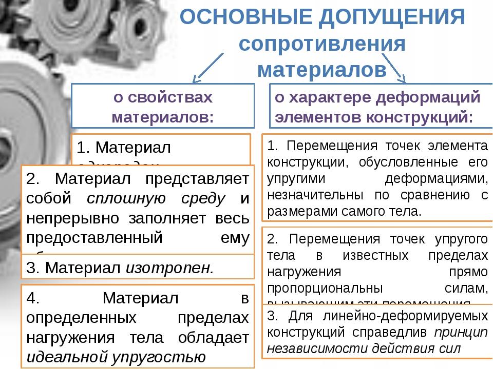 ОСНОВНЫЕ ДОПУЩЕНИЯ сопротивления материалов о свойствах материалов: о характе...