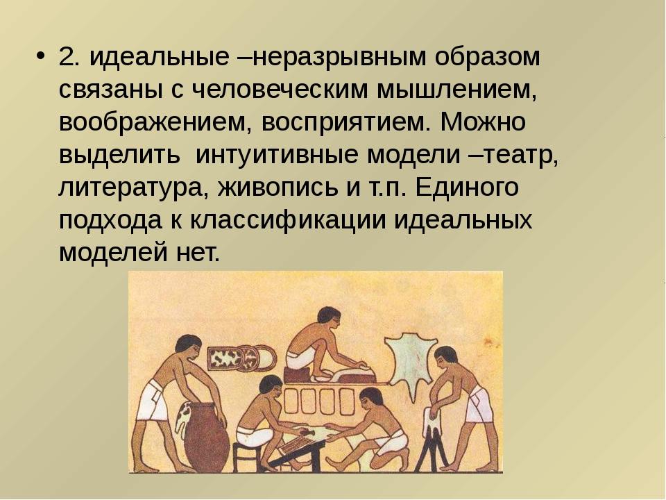 2. идеальные –неразрывным образом связаны с человеческим мышлением, воображен...