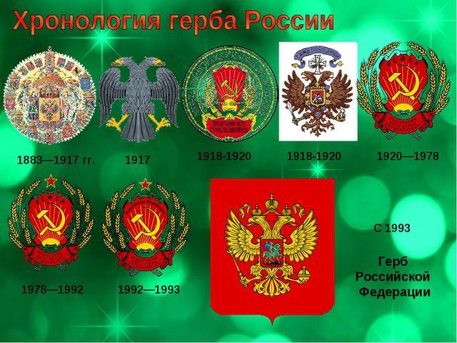 1883—1917 гг. 1917 1918-1920 1918-1920 1920—1978 1978—1992 1992—1993 С 1993 Г...