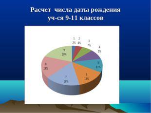 Расчет числа даты рождения уч-ся 9-11 классов