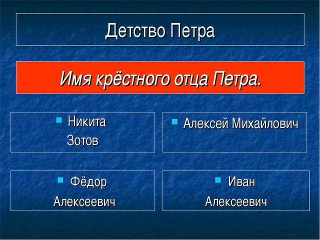Детство Петра Никита Зотов Имя крёстного отца Петра. Алексей Михайлович Иван...