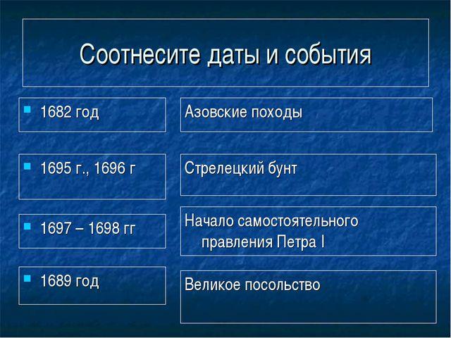 Соотнесите даты и события 1682 год Азовские походы 1695 г., 1696 г 1697 – 169...
