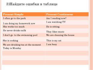 3)Найдите ошибки в таблице I am doing my homework now We are drinking tea at