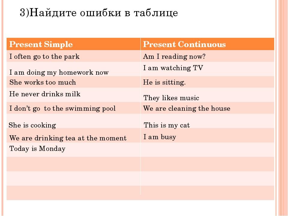 3)Найдите ошибки в таблице I am doing my homework now We are drinking tea at...