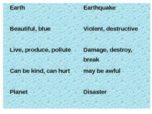 Earth Earthquake Beautiful, blue Violent, destructive Live, produce, pollute