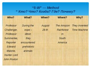 """5-W"" — Method "" Кто? Что? Когда? Где? Почему? Who? What? When? Where? Why? P"
