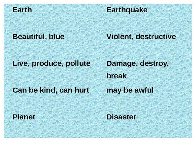 Earth Earthquake Beautiful, blue Violent, destructive Live, produce, pollute...