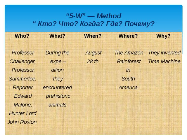 """5-W"" — Method "" Кто? Что? Когда? Где? Почему? Who? What? When? Where? Why? P..."