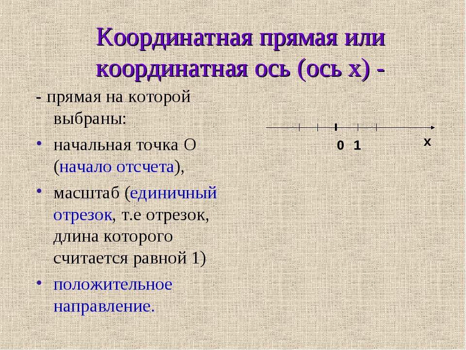Координатная прямая или координатная ось (ось x) - - прямая на которой выбран...