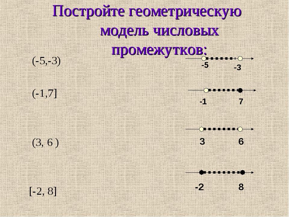 Постройте геометрическую модель числовых промежутков: (-5,-3) (-1,7] (3, 6 )...