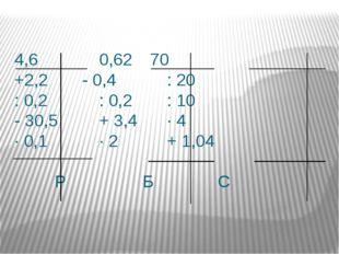 4,60,6270 +2,2- 0,4: 20 : 0,2: 0,2: 10 - 30,5+ 3,4∙ 4