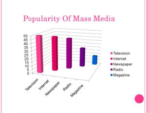 Popularity Of Mass Media