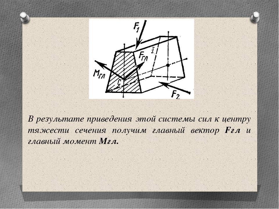 В результате приведения этой системы сил к центру тяжести сечения получим гла...