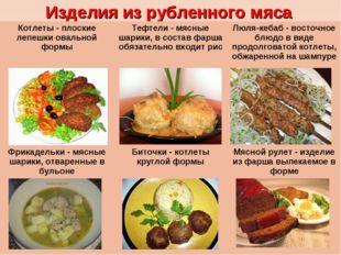 Изделия из рубленного мяса Котлеты - плоские лепешки овальной формы Тефтели
