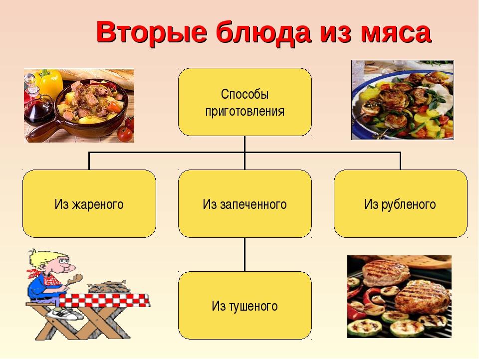Вторые блюда из мяса