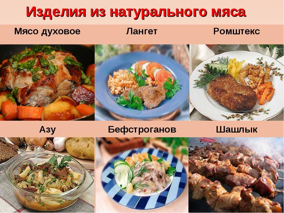 Изделия из натурального мяса Мясо духовоеЛангетРомштекс  АзуБефстроганов...