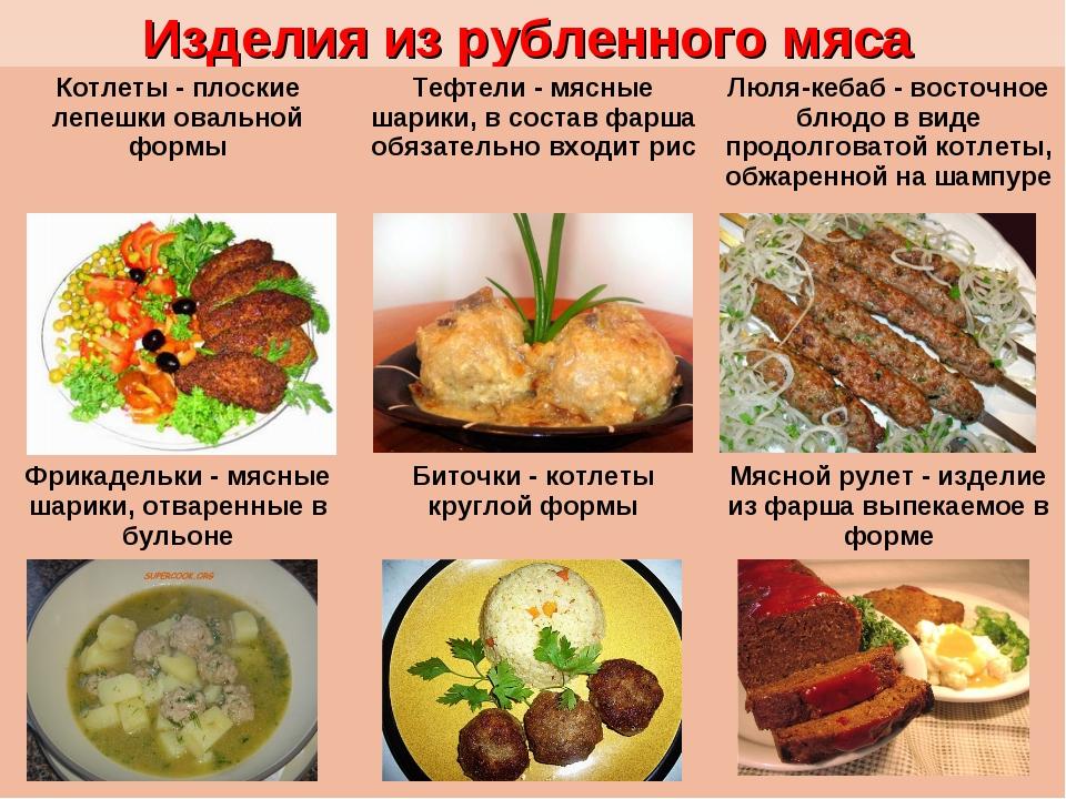 Изделия из рубленного мяса Котлеты - плоские лепешки овальной формы Тефтели...
