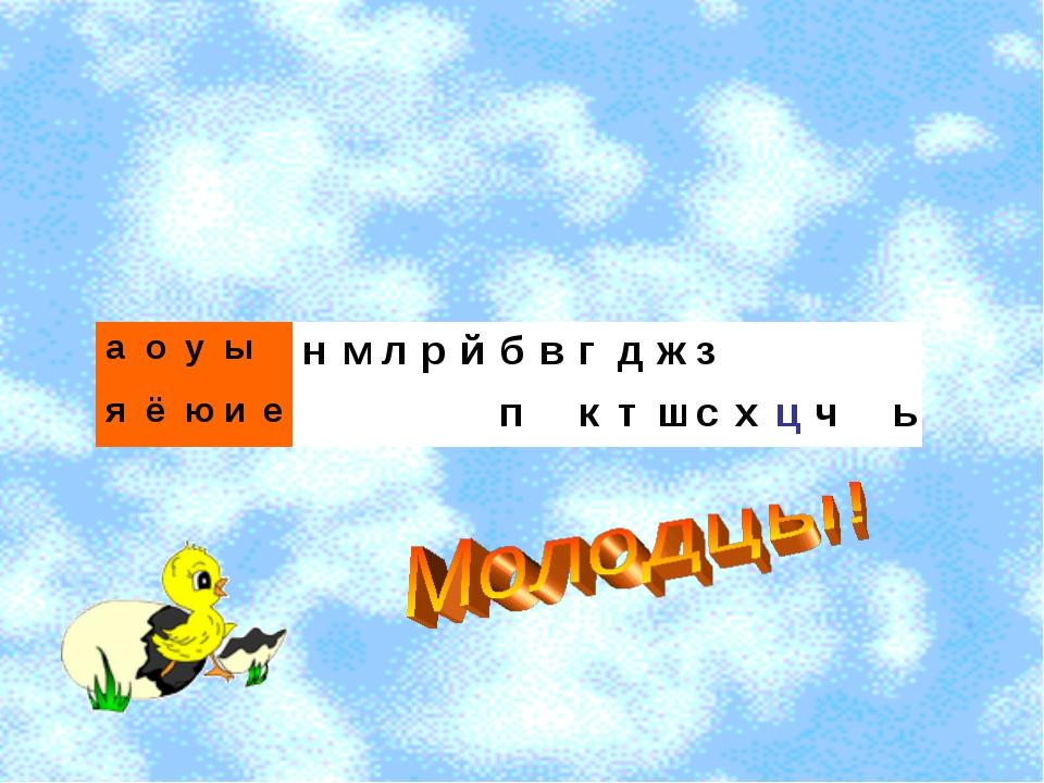 аоуынмлрйбвгджз яёюиепктшсхцчь