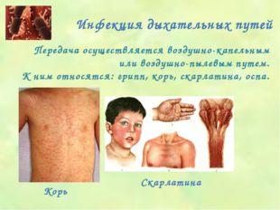 Периоды развития заболевания