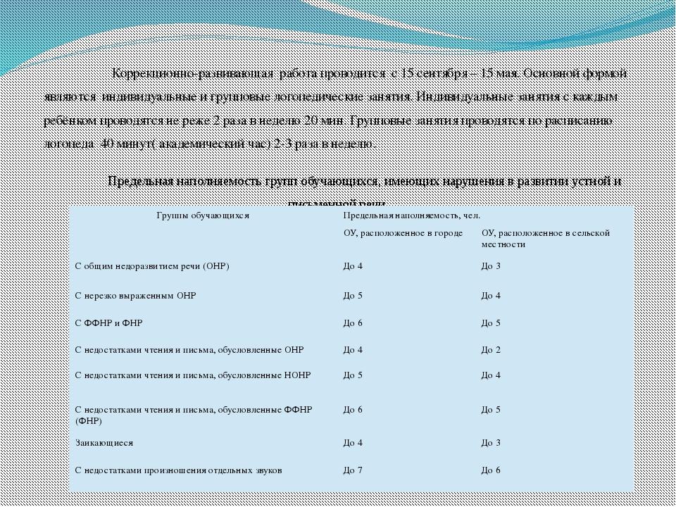 Коррекционно-развивающая работа проводится с 15 сентября – 15 мая. Основной...