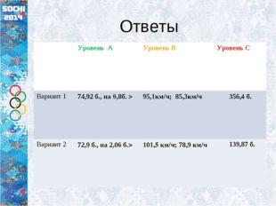 Ответы Уровень АУровень ВУровень С Вариант 174,92 б., на 0,8б. >95,1км/ч