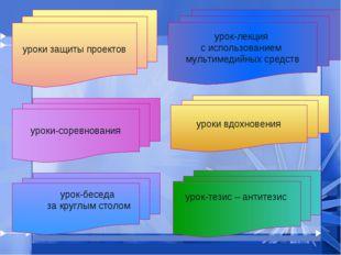 урок-лекция с использованием мультимедийных средств уроки вдохновения урок-те