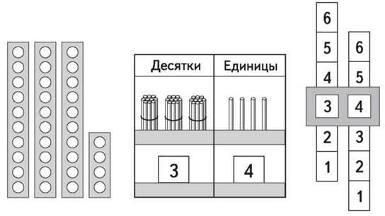 http://compendium.su/mathematics/mathematics2/mathematics2.files/image061.jpg