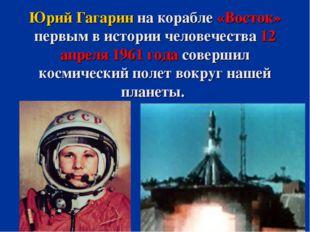 Юрий Гагарин на корабле «Восток» первым в истории человечества 12 апреля 1961