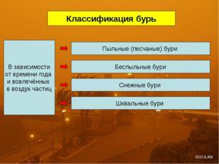 Классификация бурь В зависимости от времени года и вовлечённых в воздух части