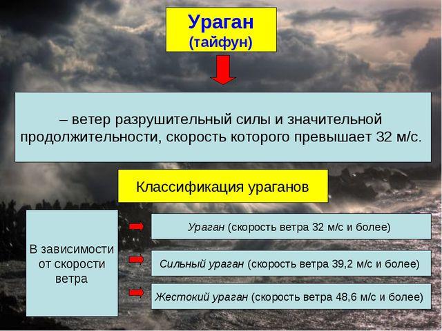 Ураган (тайфун) – ветер разрушительный силы и значительной продолжительности,...