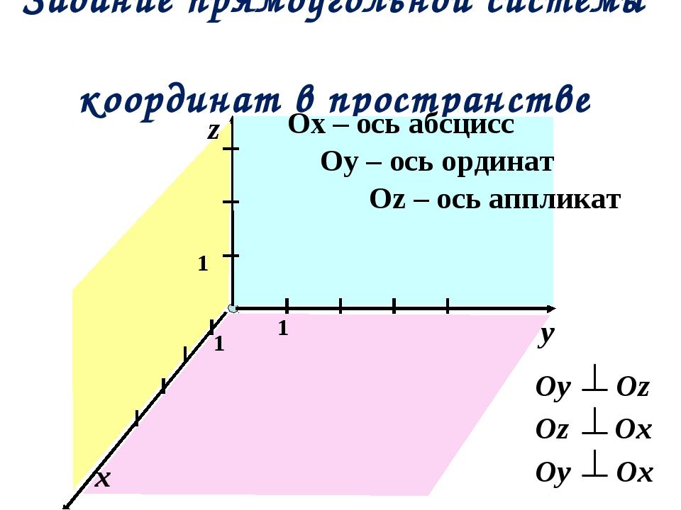 Задание прямоугольной системы координат в пространстве О y Оy Оz Оz Оx Оy Оx...