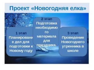 Проект «Новогодняя елка» 1 этап Планирование дел для подготовки к Новому год