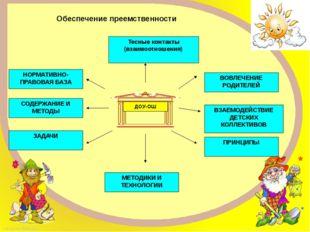Обеспечение преемственности Тесные контакты (взаимоотношения) СОДЕРЖАНИЕ И М