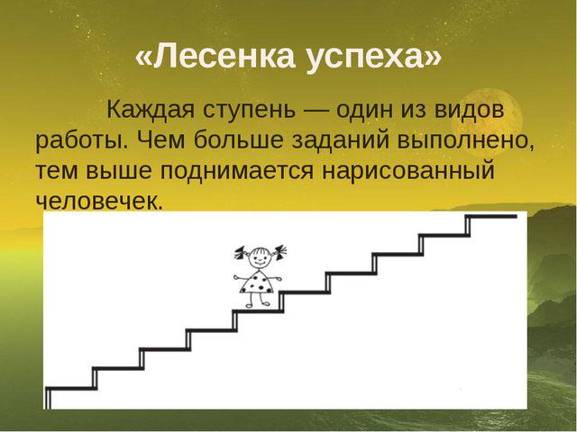 «Лесенка успеха» Каждая ступень — один из видов работы. Чем больше заданий вы...